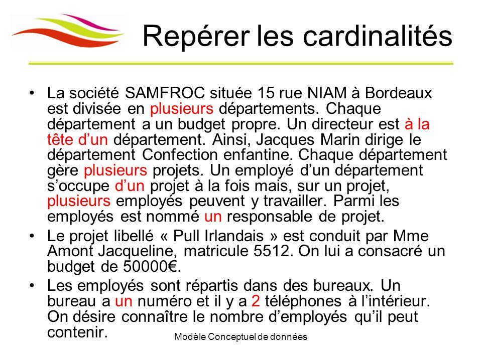 Modèle Conceptuel de données Repérer les cardinalités La société SAMFROC située 15 rue NIAM à Bordeaux est divisée en plusieurs départements. Chaque d