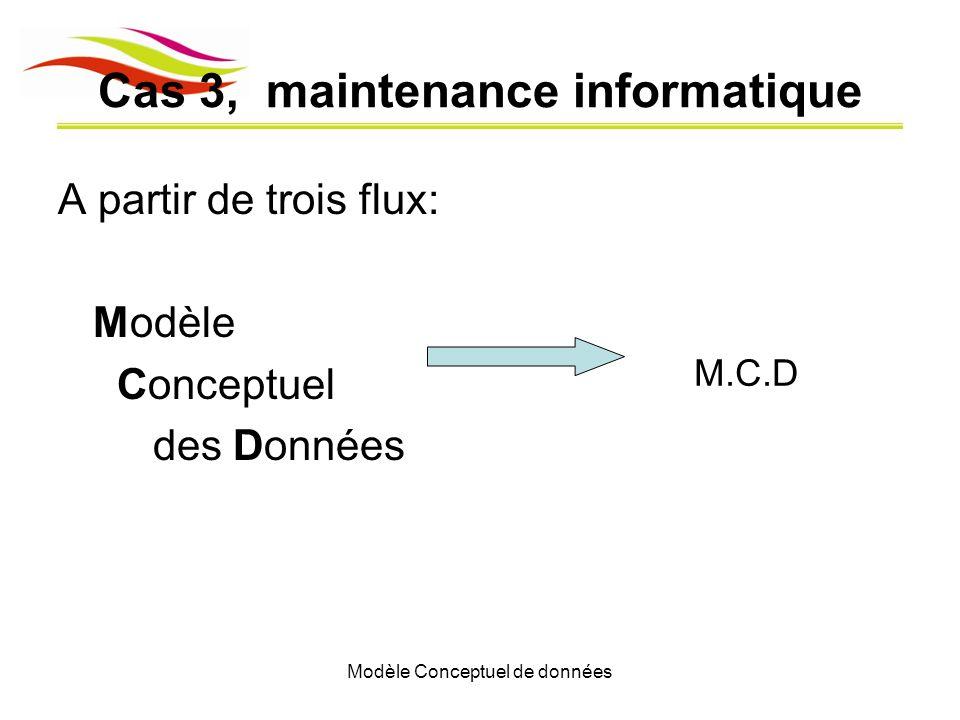 Modèle Conceptuel de données Cas 3, maintenance informatique A partir de trois flux: Modèle Conceptuel des Données M.C.D