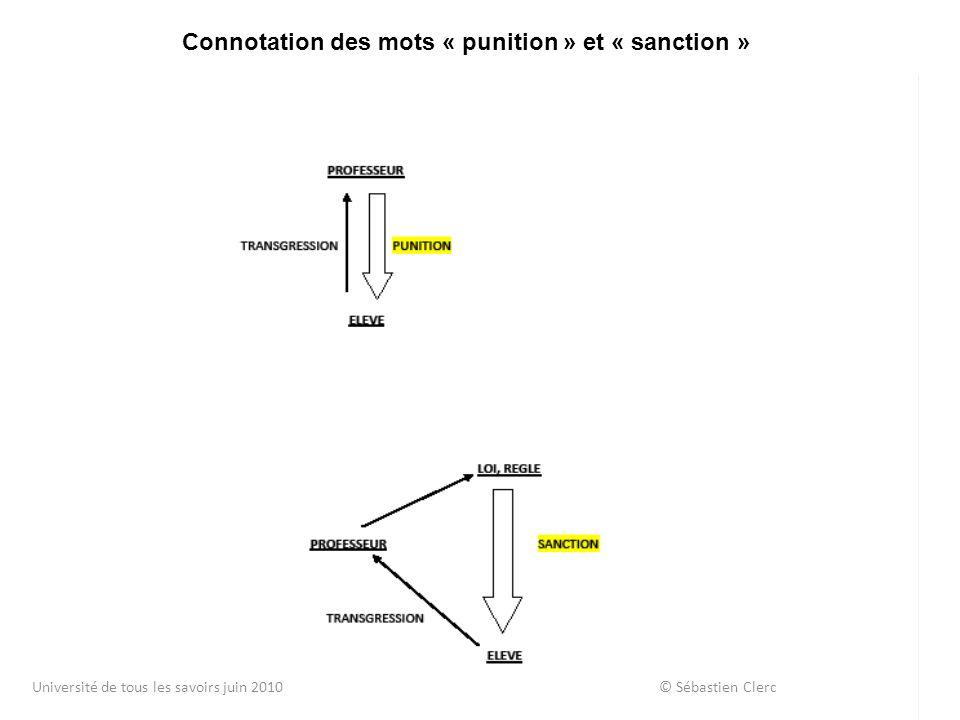 Connotation des mots « punition » et « sanction » Université de tous les savoirs juin 2010 © Sébastien Clerc
