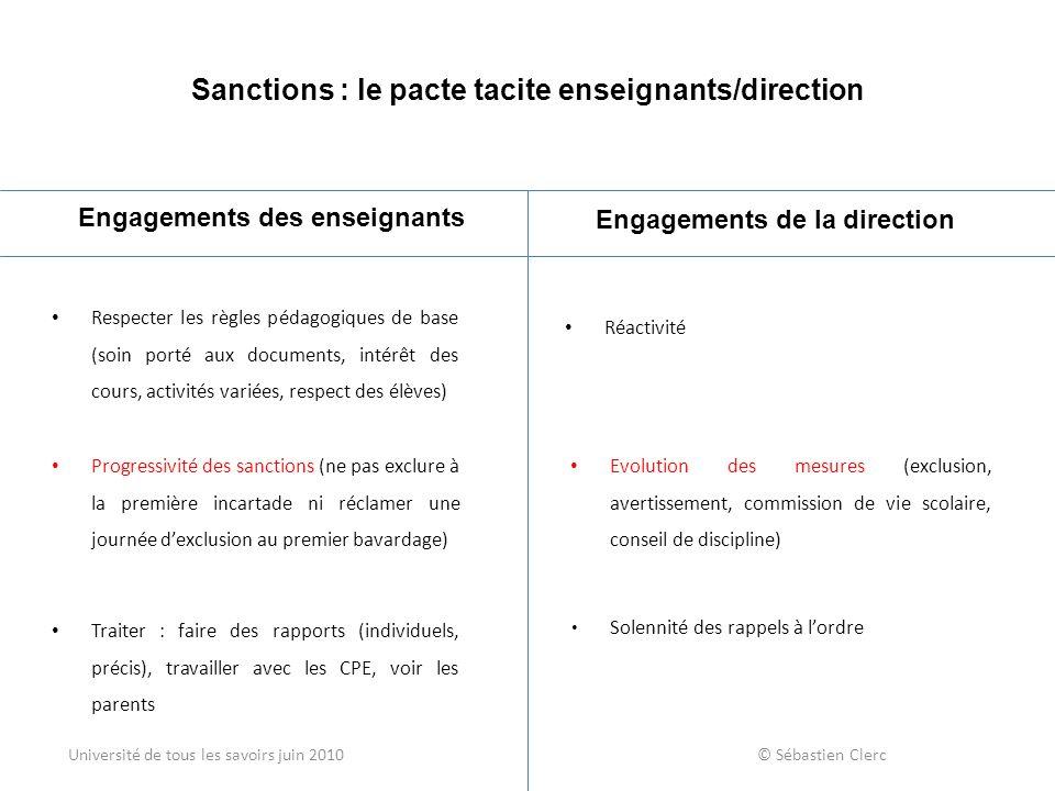 Sanctions : le pacte tacite enseignants/direction Engagements des enseignants Engagements de la direction Respecter les règles pédagogiques de base (s