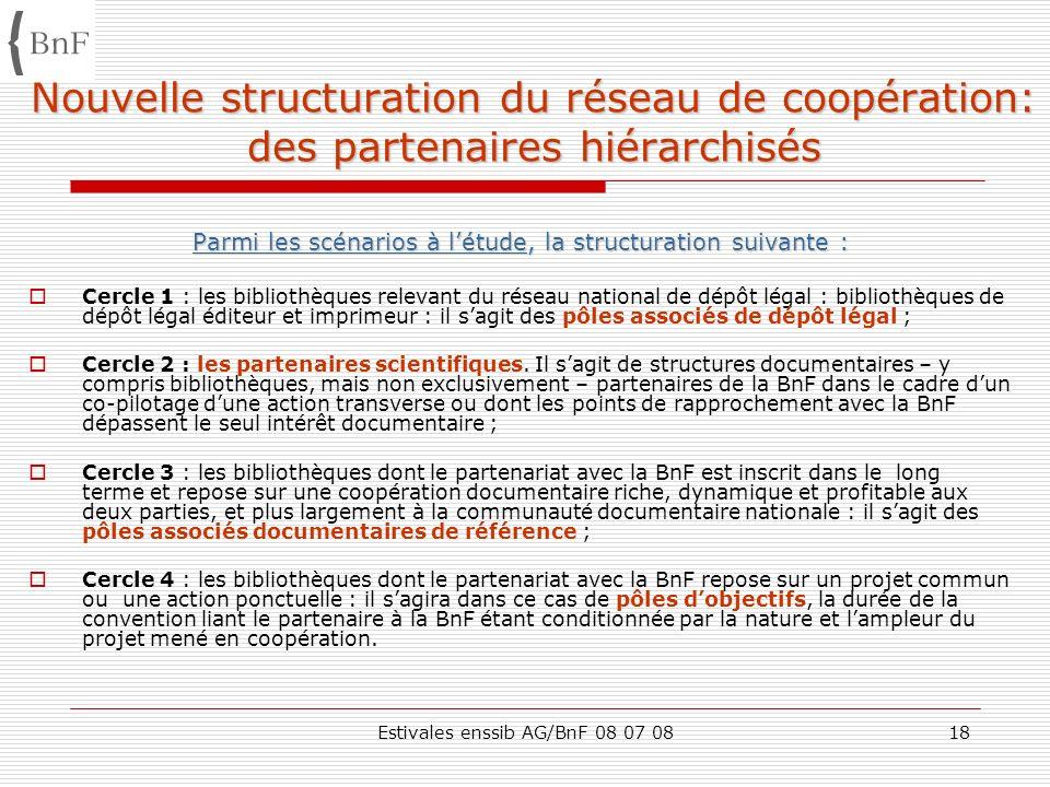 Estivales enssib AG/BnF 08 07 0818 Nouvelle structuration du réseau de coopération: des partenaires hiérarchisés Parmi les scénarios à létude, la stru