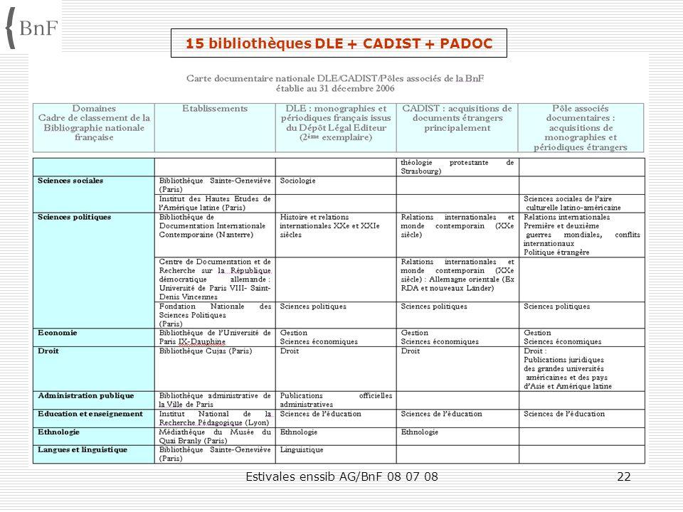 Estivales enssib AG/BnF 08 07 0822 15 bibliothèques DLE + CADIST + PADOC