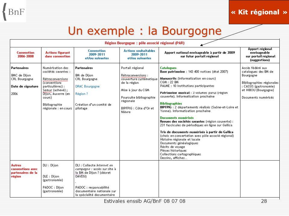 Estivales enssib AG/BnF 08 07 0828 Un exemple : la Bourgogne « Kit régional »