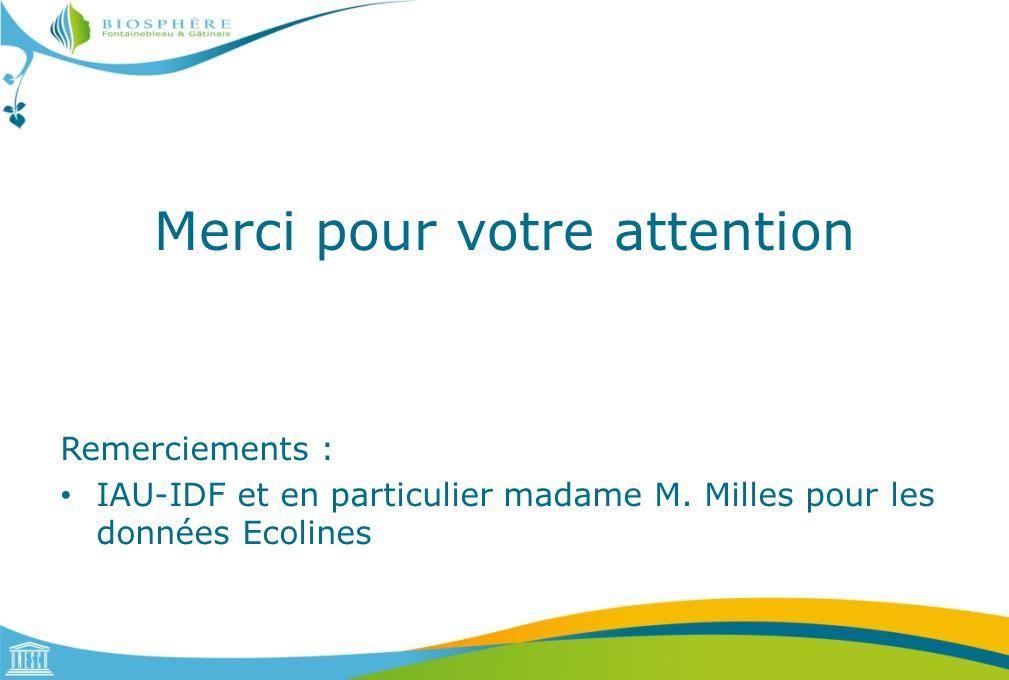 Merci pour votre attention Remerciements : IAU-IDF et en particulier madame M. Milles pour les données Ecolines