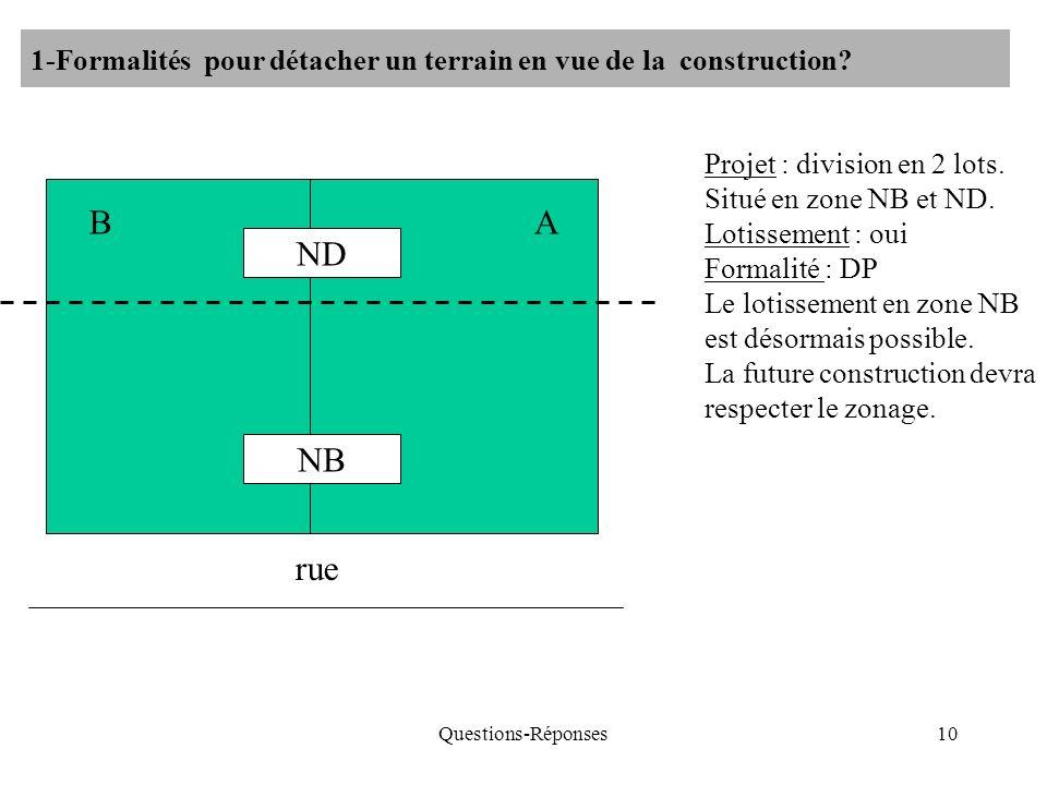 Questions-Réponses10 1-Formalités pour détacher un terrain en vue de la construction? AB rue ND NB Projet : division en 2 lots. Situé en zone NB et ND