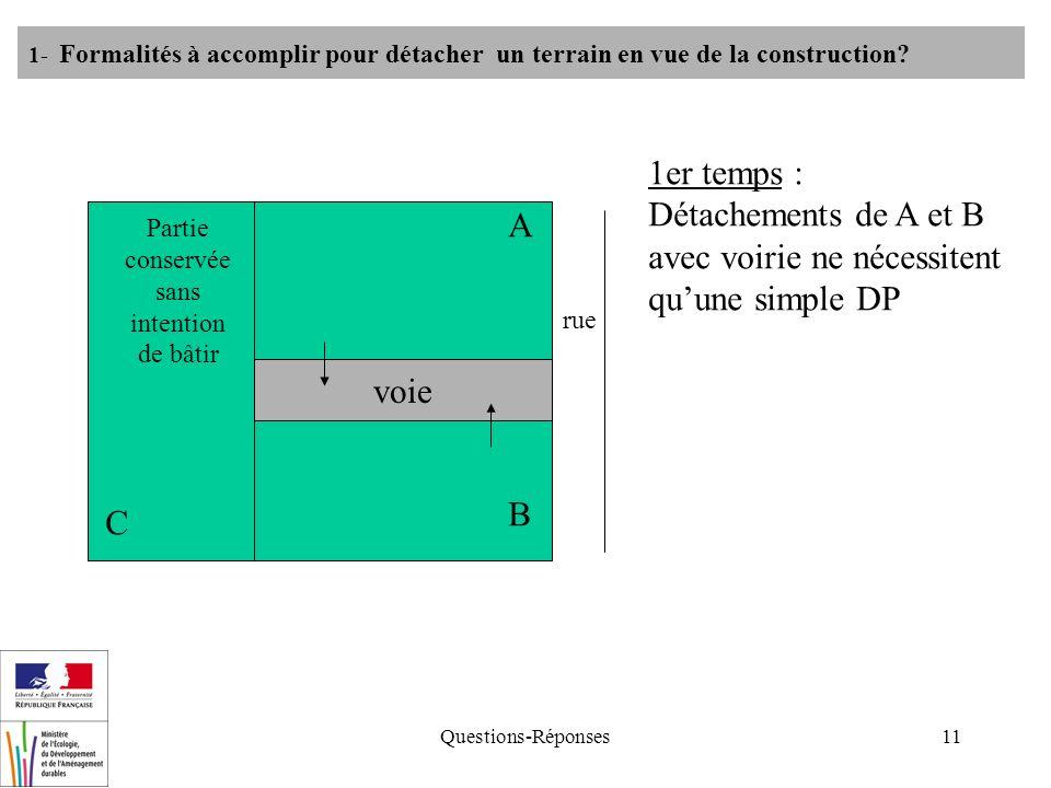 Questions-Réponses11 voie Partie conservée sans intention de bâtir A B 1er temps : Détachements de A et B avec voirie ne nécessitent quune simple DP C 1- Formalités à accomplir pour détacher un terrain en vue de la construction.