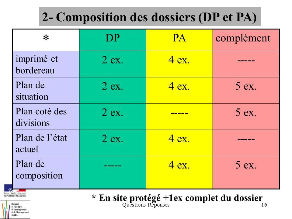 Questions-Réponses16 2- Composition des dossiers (DP et PA) * DPPAcomplément imprimé et bordereau 2 ex.4 ex.----- Plan de situation 2 ex.4 ex.5 ex.