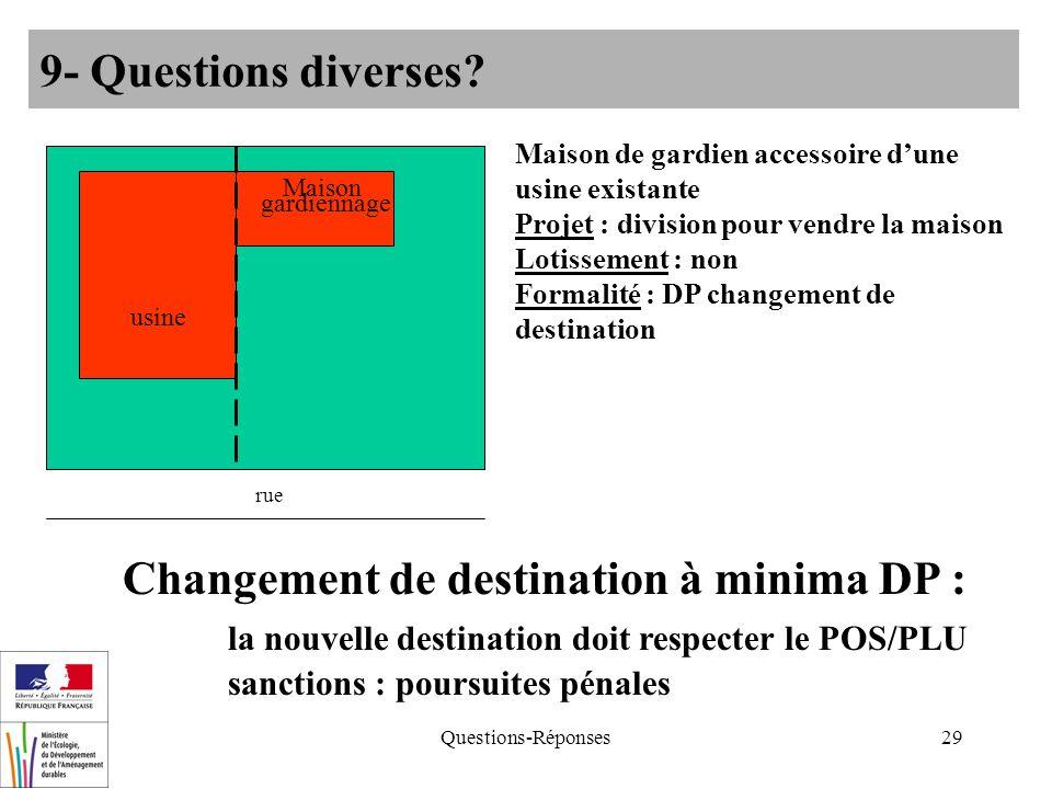 Questions-Réponses29 Changement de destination à minima DP : la nouvelle destination doit respecter le POS/PLU sanctions : poursuites pénales 9- Quest