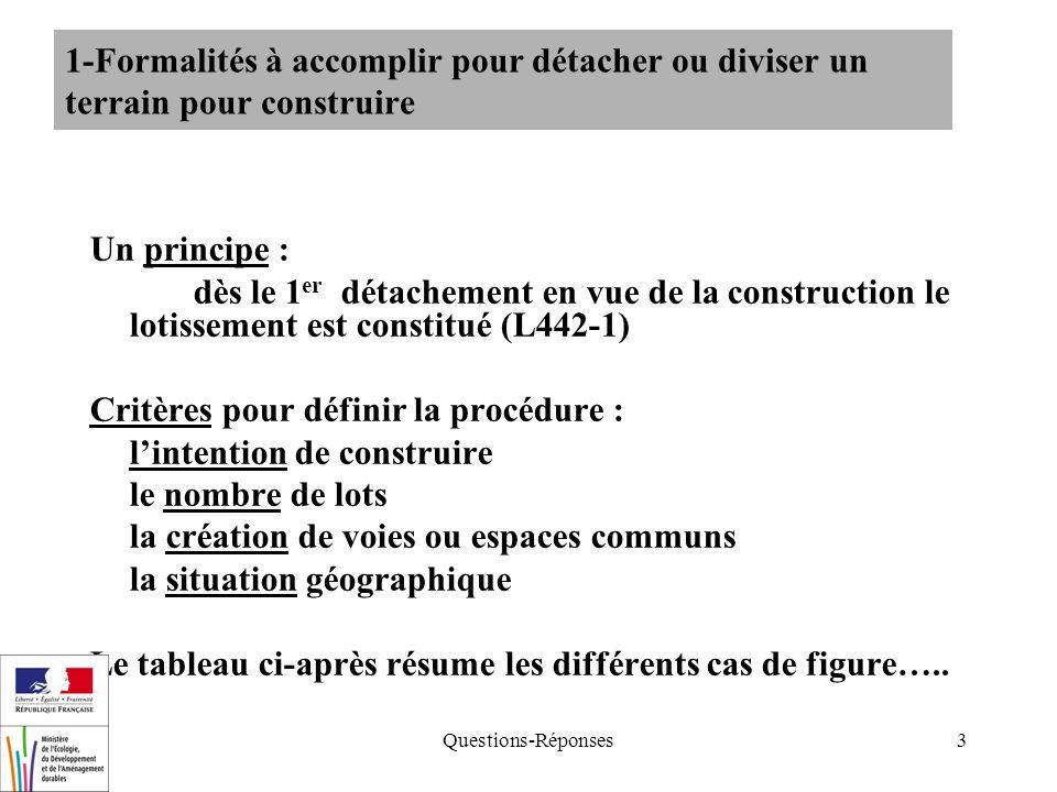 Questions-Réponses3 1-Formalités à accomplir pour détacher ou diviser un terrain pour construire Un principe : dès le 1 er détachement en vue de la co