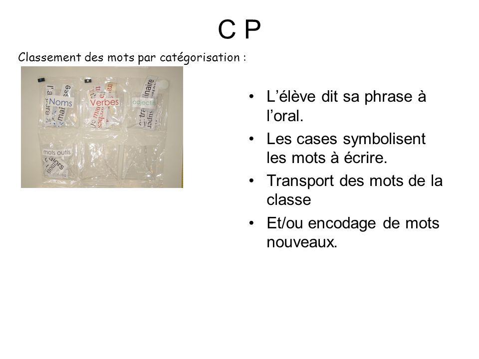C P Lélève dit sa phrase à loral. Les cases symbolisent les mots à écrire. Transport des mots de la classe Et/ou encodage de mots nouveaux. Classement