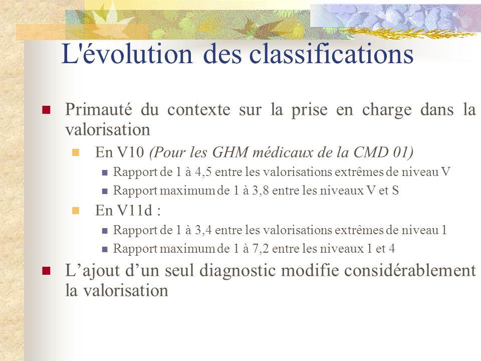 L'évolution des classifications Primauté du contexte sur la prise en charge dans la valorisation En V10 (Pour les GHM médicaux de la CMD 01) Rapport d