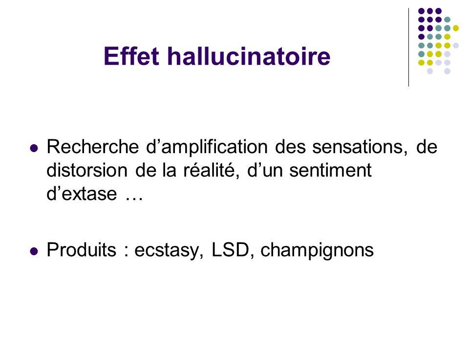 Effet hallucinatoire Recherche damplification des sensations, de distorsion de la réalité, dun sentiment dextase … Produits : ecstasy, LSD, champignon
