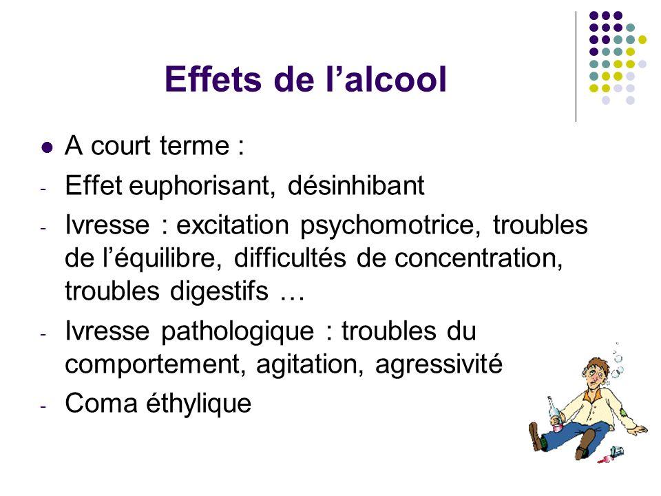 Effets de lalcool A court terme : - Effet euphorisant, désinhibant - Ivresse : excitation psychomotrice, troubles de léquilibre, difficultés de concen
