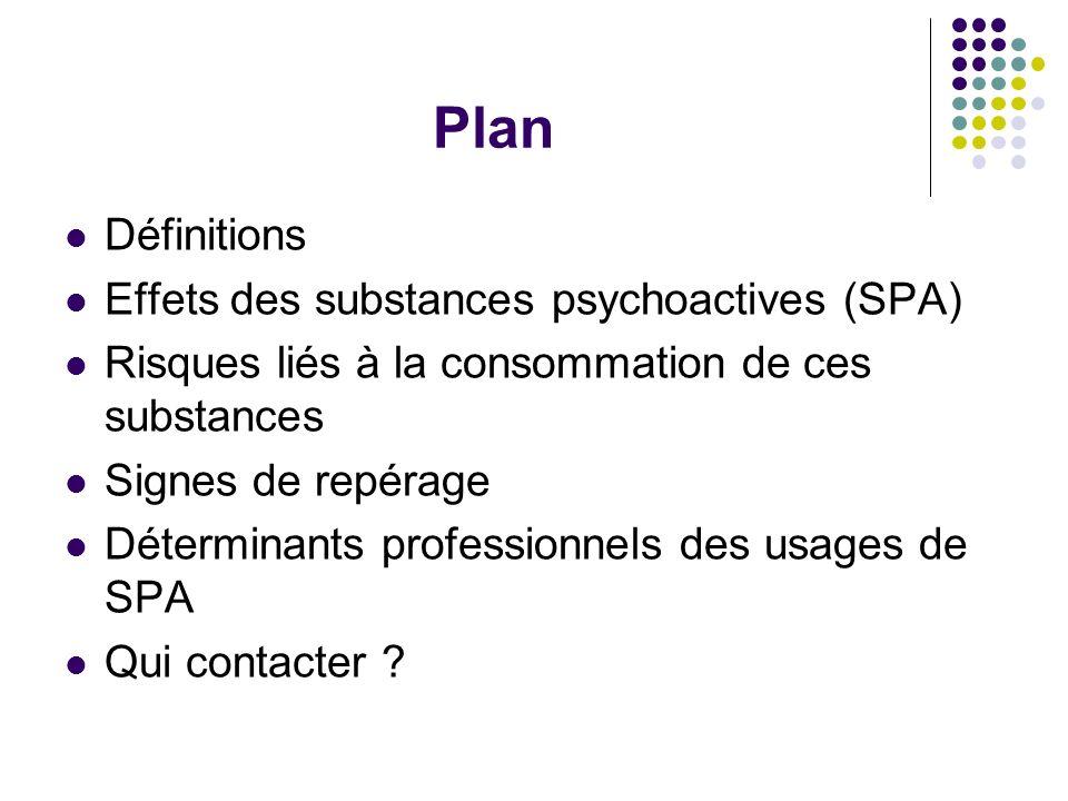 Plan Définitions Effets des substances psychoactives (SPA) Risques liés à la consommation de ces substances Signes de repérage Déterminants profession