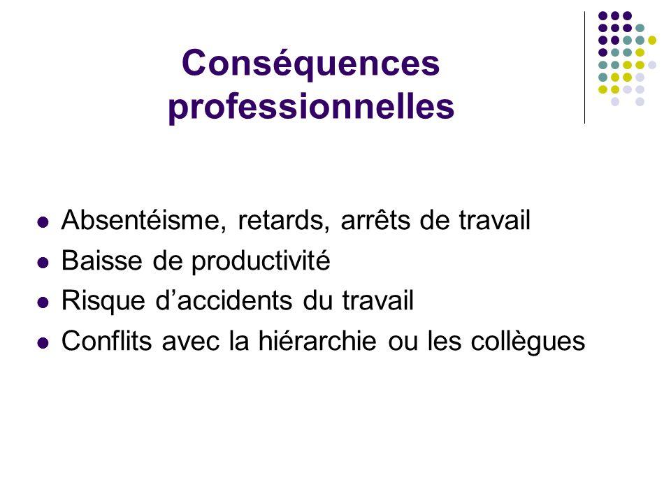 Conséquences professionnelles Absentéisme, retards, arrêts de travail Baisse de productivité Risque daccidents du travail Conflits avec la hiérarchie