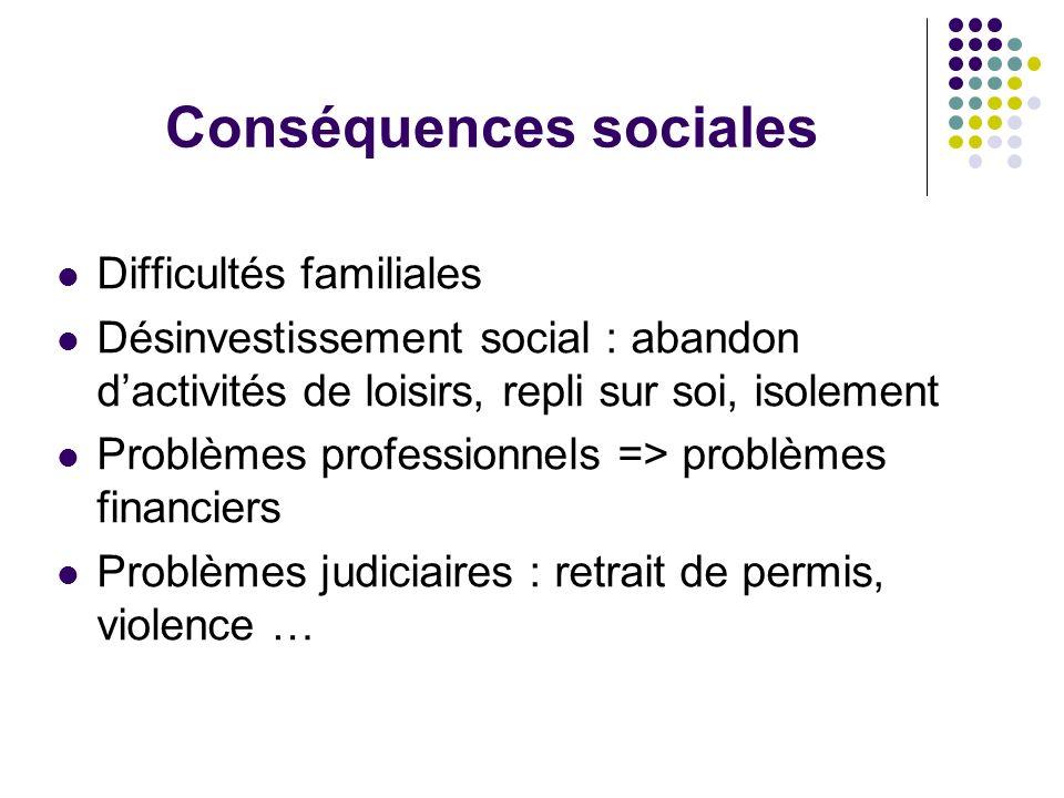 Conséquences sociales Difficultés familiales Désinvestissement social : abandon dactivités de loisirs, repli sur soi, isolement Problèmes professionne