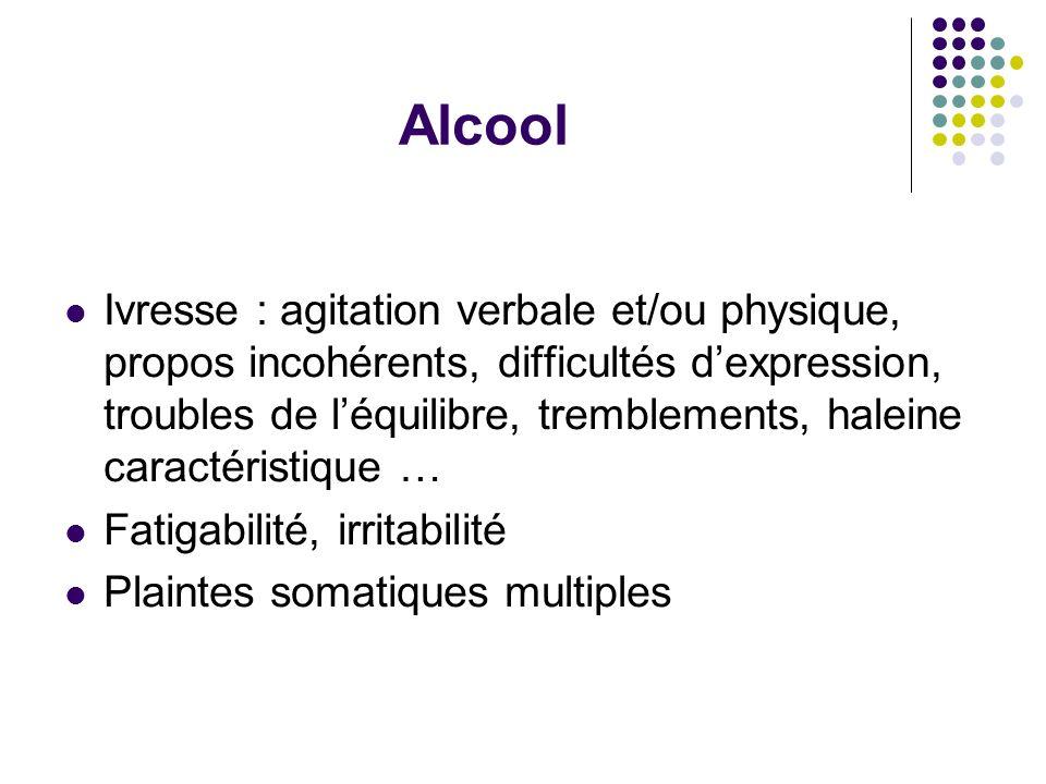Alcool Ivresse : agitation verbale et/ou physique, propos incohérents, difficultés dexpression, troubles de léquilibre, tremblements, haleine caractér