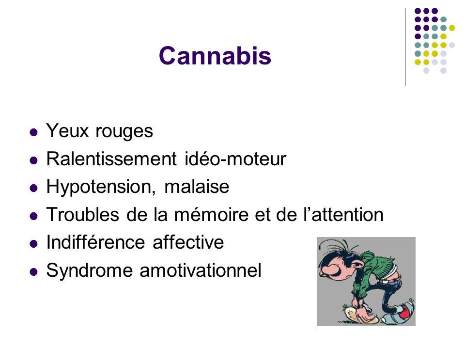 Cannabis Yeux rouges Ralentissement idéo-moteur Hypotension, malaise Troubles de la mémoire et de lattention Indifférence affective Syndrome amotivati