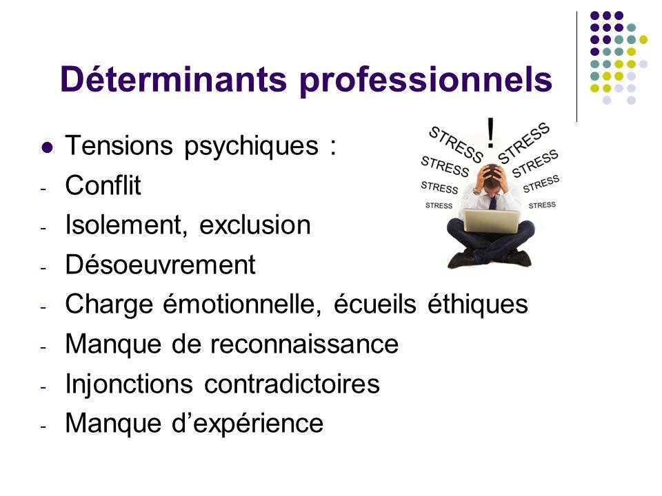 Déterminants professionnels Tensions psychiques : - Conflit - Isolement, exclusion - Désoeuvrement - Charge émotionnelle, écueils éthiques - Manque de