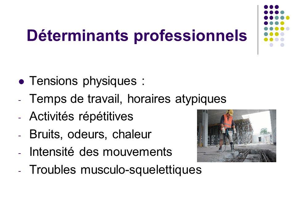Déterminants professionnels Tensions physiques : - Temps de travail, horaires atypiques - Activités répétitives - Bruits, odeurs, chaleur - Intensité
