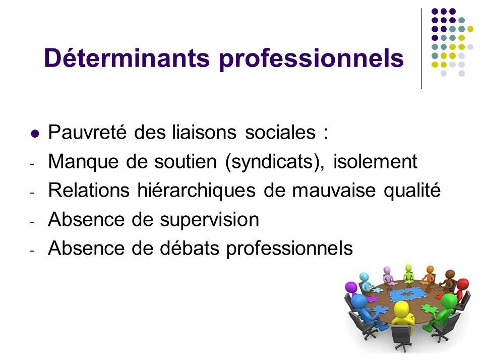 Déterminants professionnels Pauvreté des liaisons sociales : - Manque de soutien (syndicats), isolement - Relations hiérarchiques de mauvaise qualité