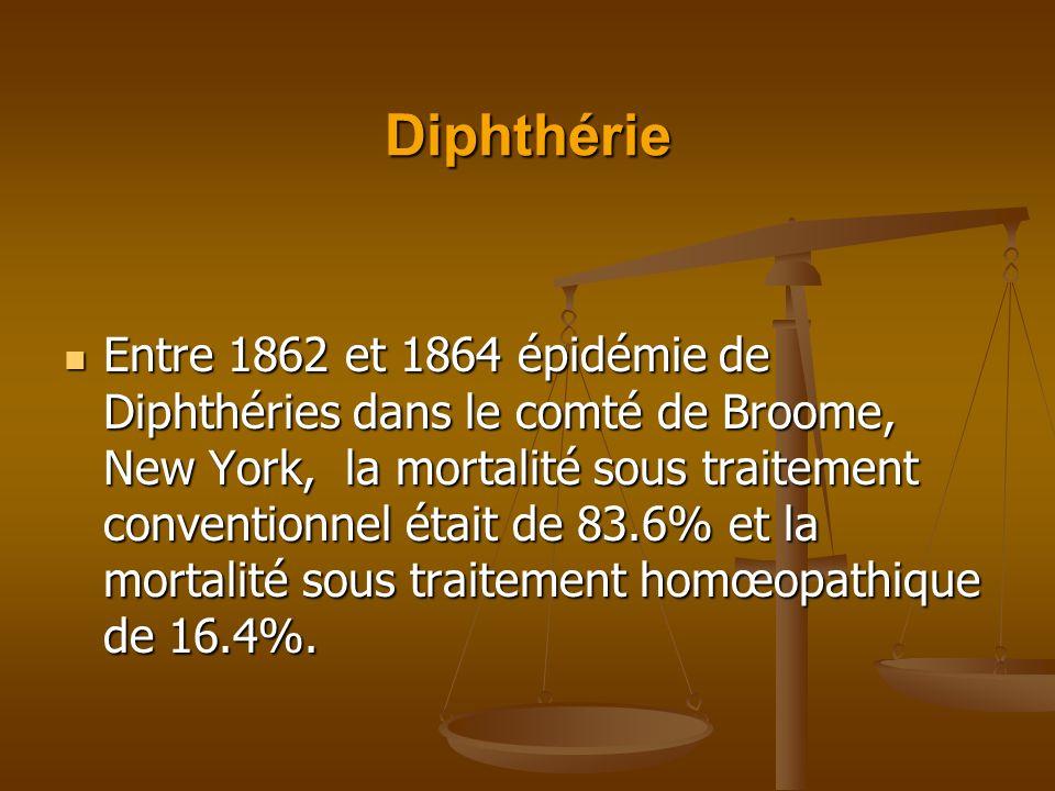 Diphthérie Entre 1862 et 1864 épidémie de Diphthéries dans le comté de Broome, New York, la mortalité sous traitement conventionnel était de 83.6% et