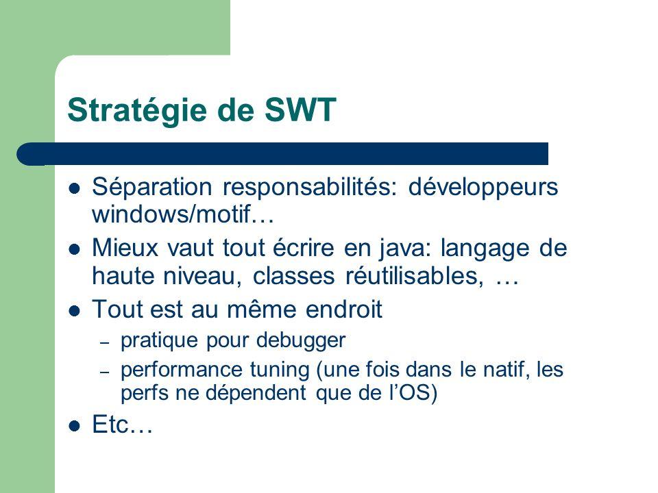 Stratégie de SWT Séparation responsabilités: développeurs windows/motif… Mieux vaut tout écrire en java: langage de haute niveau, classes réutilisables, … Tout est au même endroit – pratique pour debugger – performance tuning (une fois dans le natif, les perfs ne dépendent que de lOS) Etc…