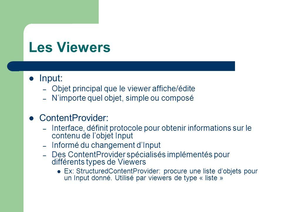 Les Viewers Input: – Objet principal que le viewer affiche/édite – Nimporte quel objet, simple ou composé ContentProvider: – Interface, définit protoc