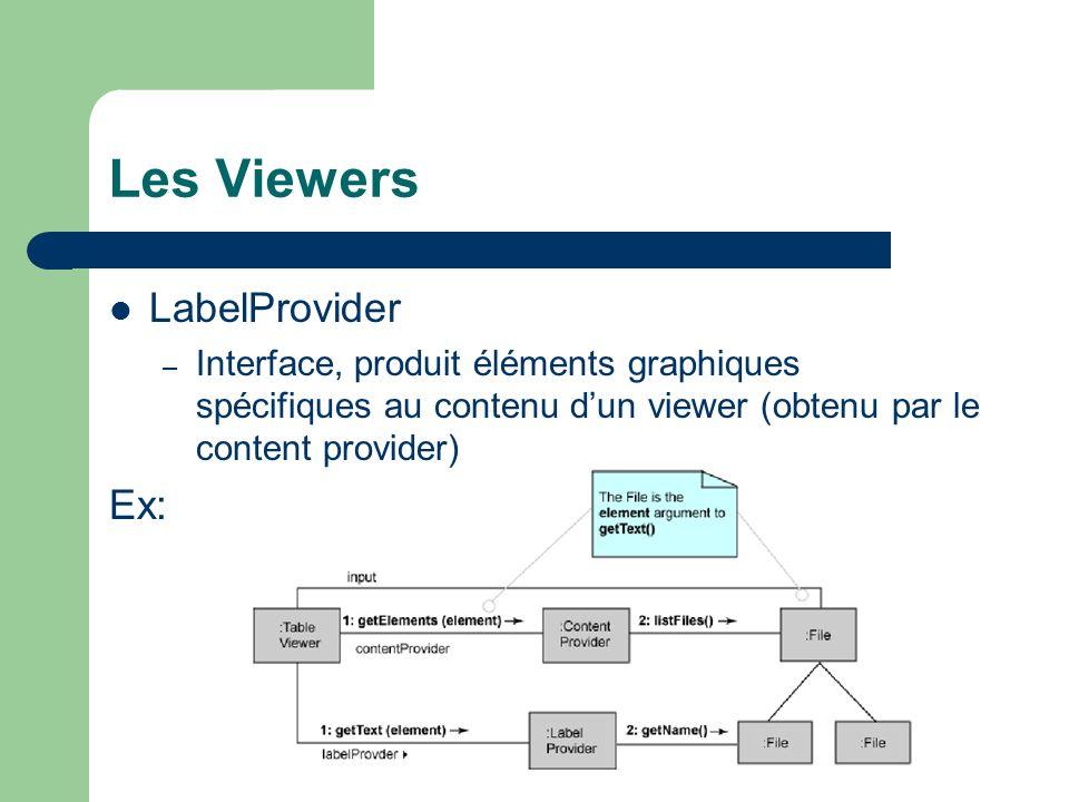 Les Viewers LabelProvider – Interface, produit éléments graphiques spécifiques au contenu dun viewer (obtenu par le content provider) Ex: