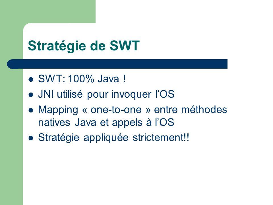 Stratégie de SWT SWT: 100% Java ! JNI utilisé pour invoquer lOS Mapping « one-to-one » entre méthodes natives Java et appels à lOS Stratégie appliquée