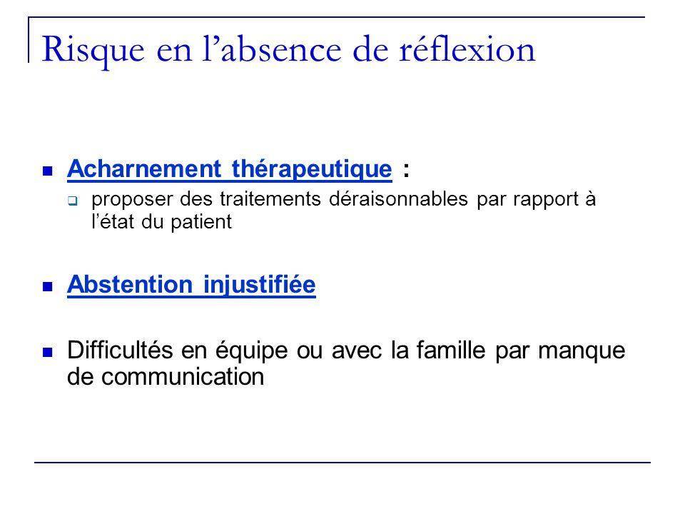 Risque en labsence de réflexion Acharnement thérapeutique : proposer des traitements déraisonnables par rapport à létat du patient Abstention injustif