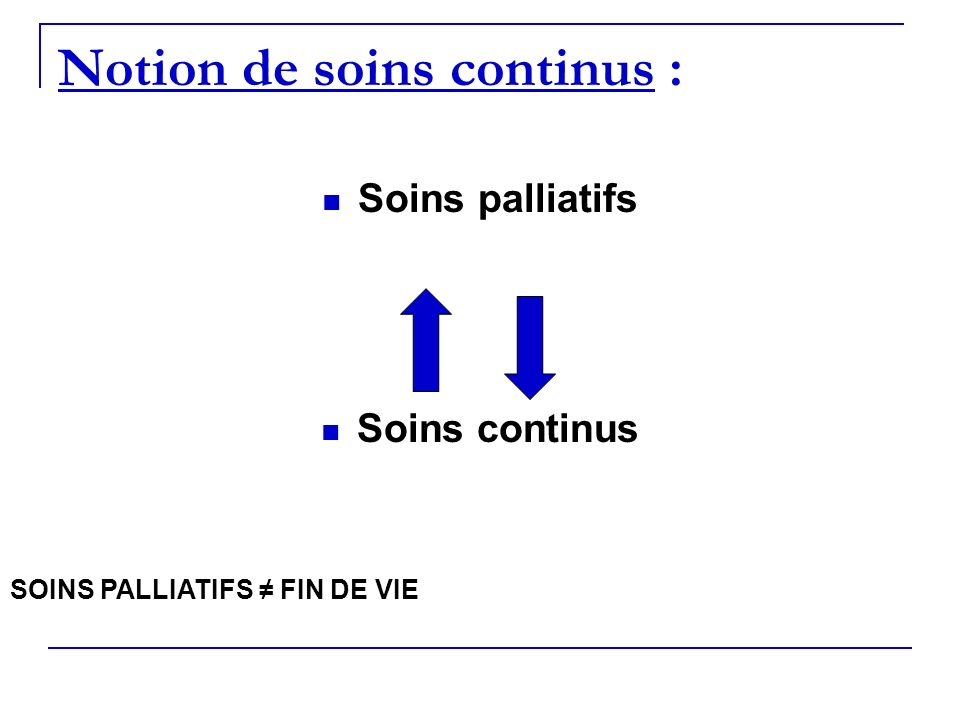 Notion de soins continus : Soins palliatifs Soins continus SOINS PALLIATIFS FIN DE VIE