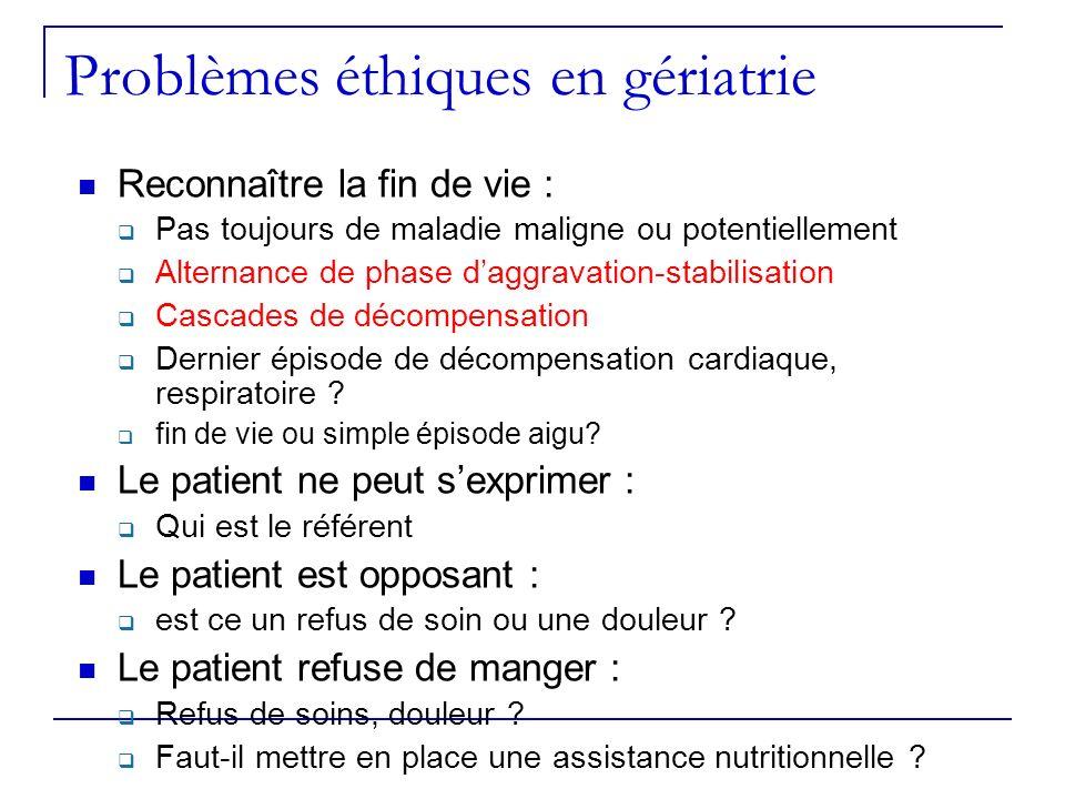 Problèmes éthiques en gériatrie Reconnaître la fin de vie : Pas toujours de maladie maligne ou potentiellement Alternance de phase daggravation-stabil
