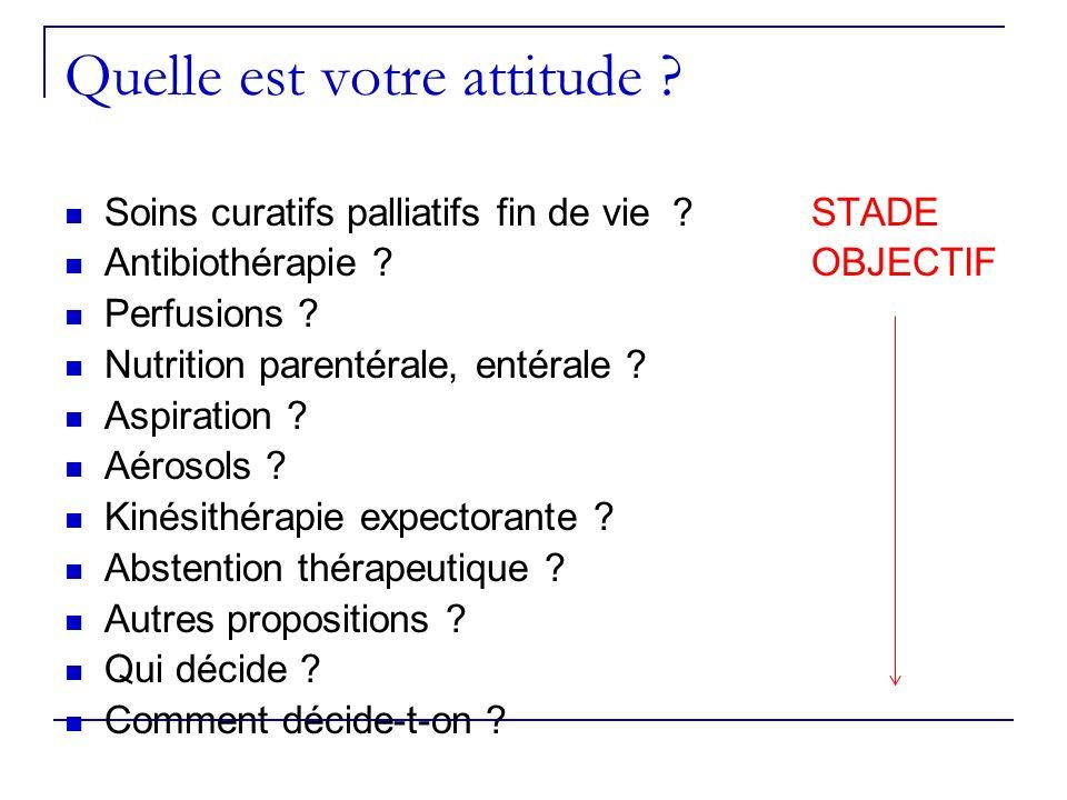 Quelle est votre attitude ? Soins curatifs palliatifs fin de vie ? STADE Antibiothérapie ? OBJECTIF Perfusions ? Nutrition parentérale, entérale ? Asp