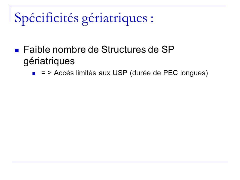 Spécificités gériatriques : Faible nombre de Structures de SP gériatriques = > Accès limités aux USP (durée de PEC longues)