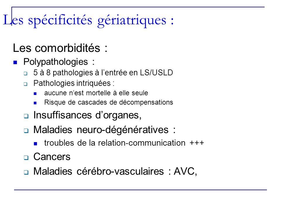 Les comorbidités : Polypathologies : 5 à 8 pathologies à lentrée en LS/USLD Pathologies intriquées : aucune nest mortelle à elle seule Risque de casca