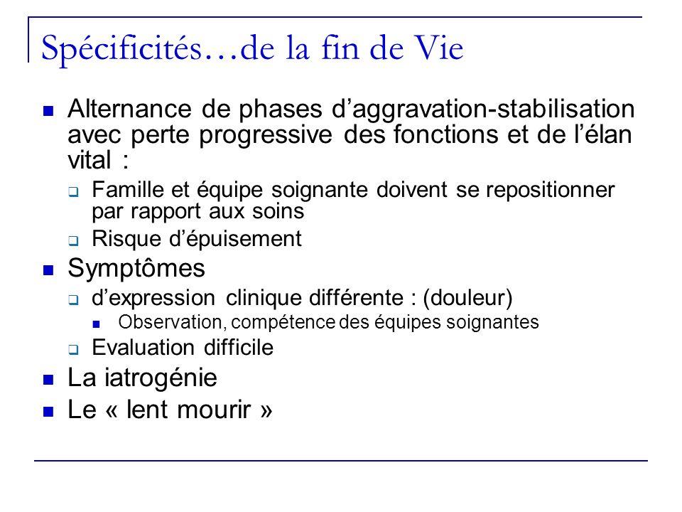 Troubles digestifs a ) constipation : constante en fin de vie inévitable sous morphine CAT : pas + de 3 jours sans selle laxatifs : lubrifiants (paraffine) attention PNP huileuse(tb déglutition, hernie hiatale) osmotiques+++ : lactulose 2 à 4 sachets par jour ou + + 1 stimulant : Sénokot, Contalax...