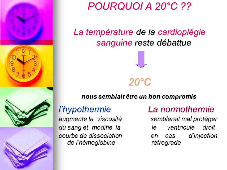 POURQUOI A 20°C ?? La température de la cardioplégie sanguine reste débattue 20°C nous semblait être un bon compromis nous semblait être un bon compro