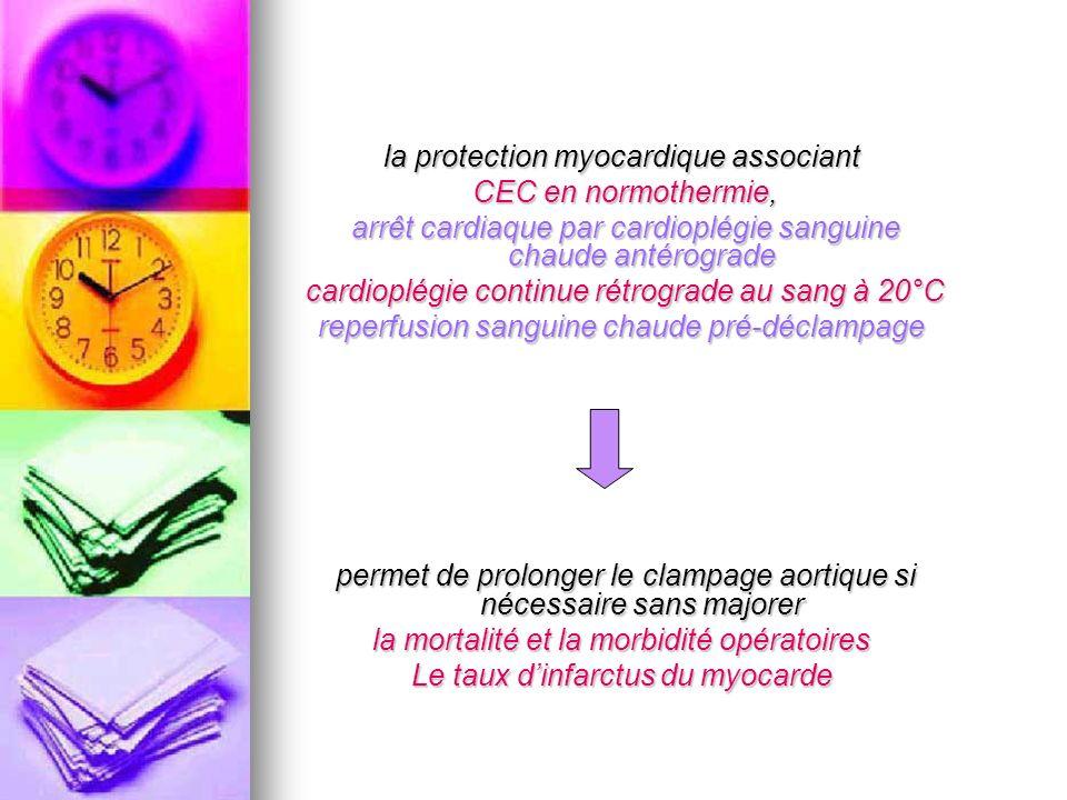 la protection myocardique associant CEC en normothermie, CEC en normothermie, arrêt cardiaque par cardioplégie sanguine chaude antérograde arrêt cardi