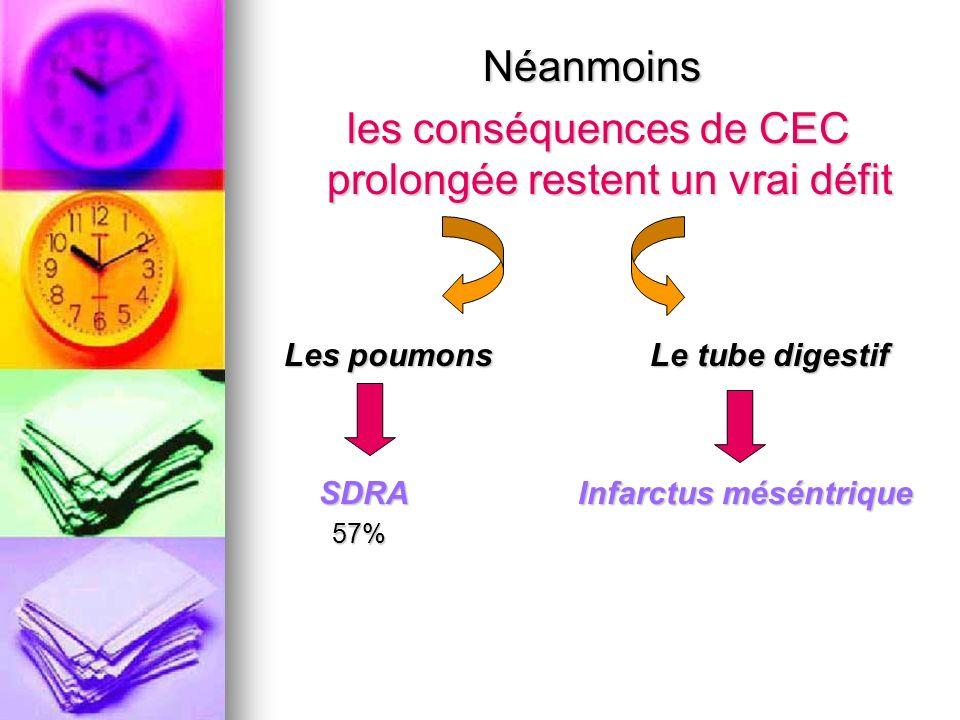 Néanmoins les conséquences de CEC prolongée restent un vrai défit les conséquences de CEC prolongée restent un vrai défit Les poumons Le tube digestif