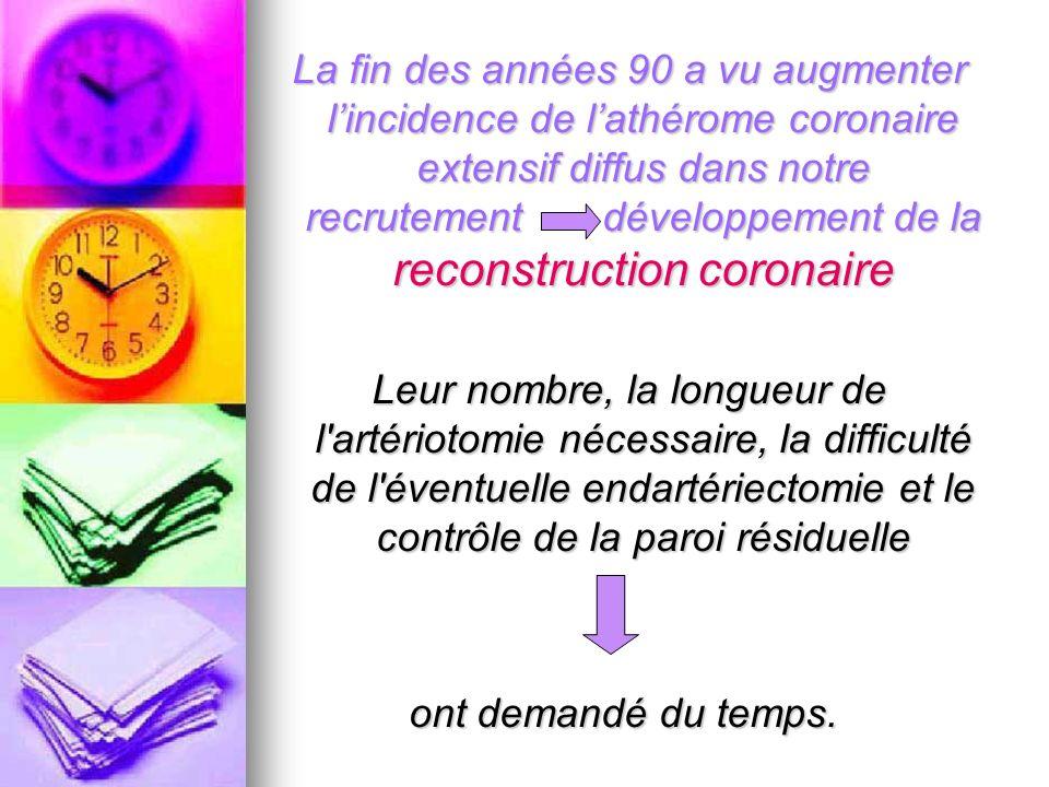 La fin des années 90 a vu augmenter lincidence de lathérome coronaire extensif diffus dans notre recrutement développement de la reconstruction corona