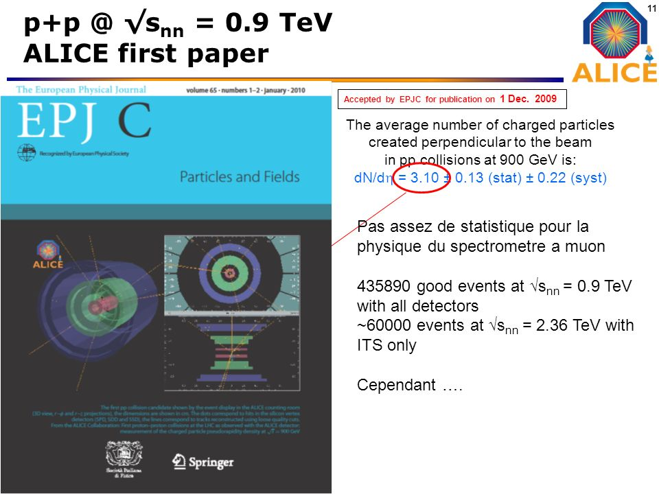 Christophe.Suire@ipno.in2p3.fr 11 p+p @ s nn = 0.9 TeV ALICE first paper Accepted by EPJC for publication on 1 Dec. 2009 last time measured at the ISR