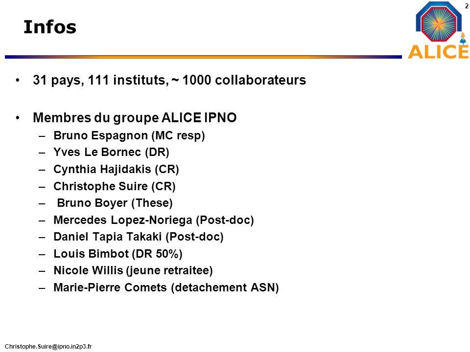 Christophe.Suire@ipno.in2p3.fr 2 Infos 31 pays, 111 instituts, ~ 1000 collaborateurs Membres du groupe ALICE IPNO –Bruno Espagnon (MC resp) –Yves Le B