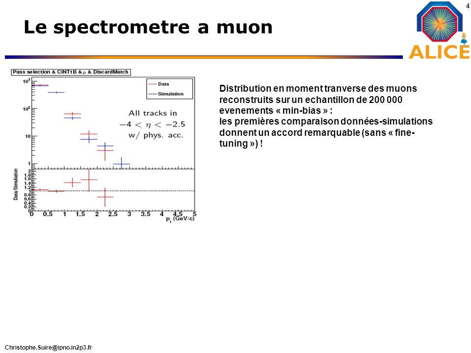 Christophe.Suire@ipno.in2p3.fr 4 gs Le spectrometre a muon Distribution en moment tranverse des muons reconstruits sur un echantillon de 200 000 evene