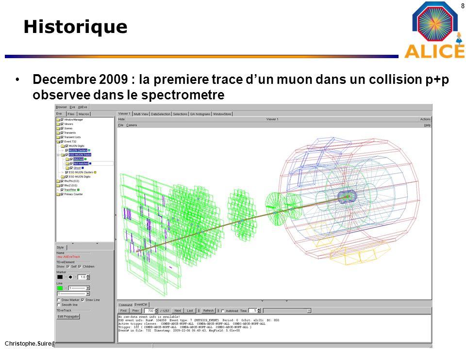 Christophe.Suire@ipno.in2p3.fr 8 Historique Decembre 2009 : la premiere trace dun muon dans un collision p+p observee dans le spectrometre