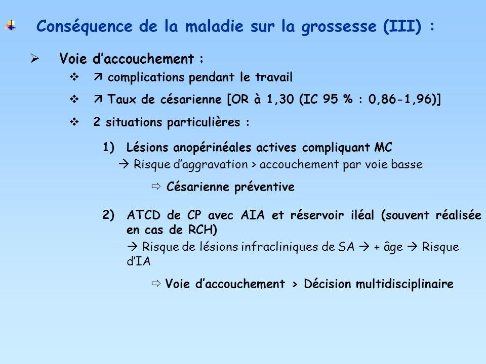 Conséquence de la maladie sur la grossesse (III) : Voie daccouchement : complications pendant le travail Taux de césarienne [OR à 1,30 (IC 95 % : 0,86