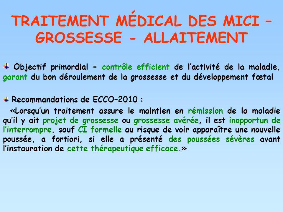 TRAITEMENT MÉDICAL DES MICI – GROSSESSE - ALLAITEMENT Objectif primordial = contrôle efficient de lactivité de la maladie, garant du bon déroulement d