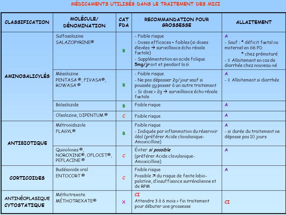 MÉDICAMENTS UTILISÉS DANS LE TRAITEMENT DES MICI CLASSIFICATION MOLÉCULE/ DÉNOMINATION CAT FDA RECOMMANDATION POUR GROSSESSE ALLAITEMENT AMINOSALICYLÉ
