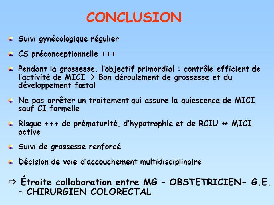 CONCLUSION Suivi gynécologique régulier CS préconceptionnelle +++ Pendant la grossesse, lobjectif primordial : contrôle efficient de lactivité de MICI