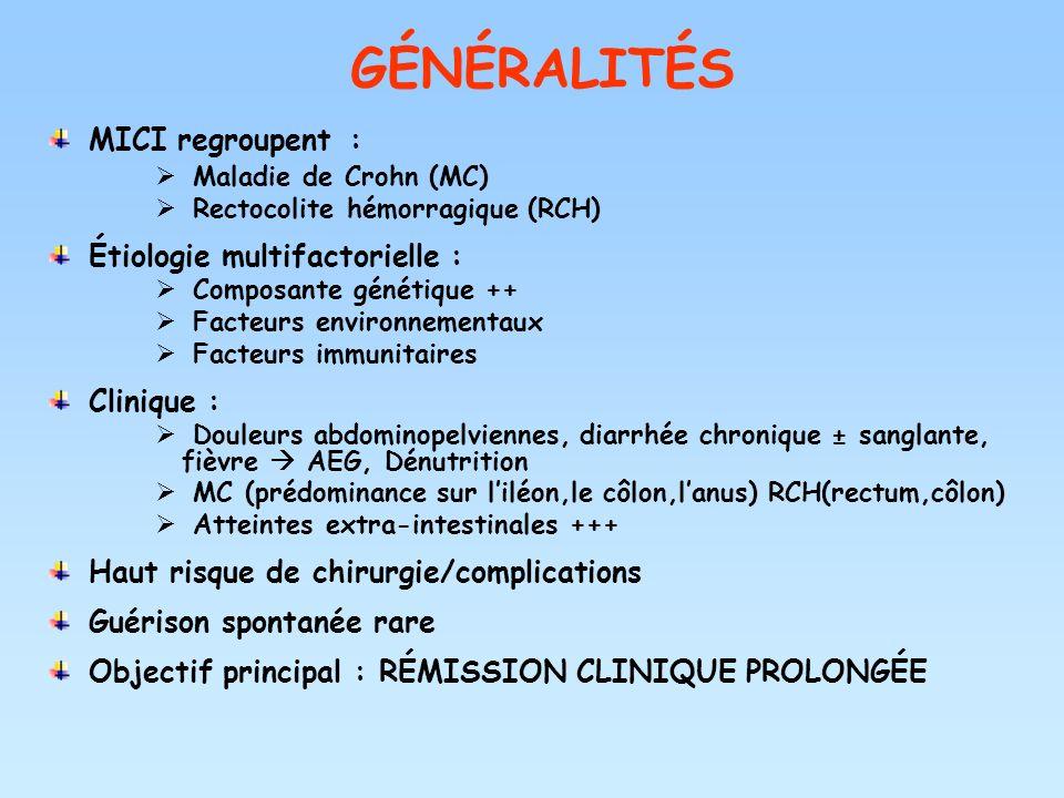 MICI regroupent : Maladie de Crohn (MC) Rectocolite hémorragique (RCH) Étiologie multifactorielle : Composante génétique ++ Facteurs environnementaux